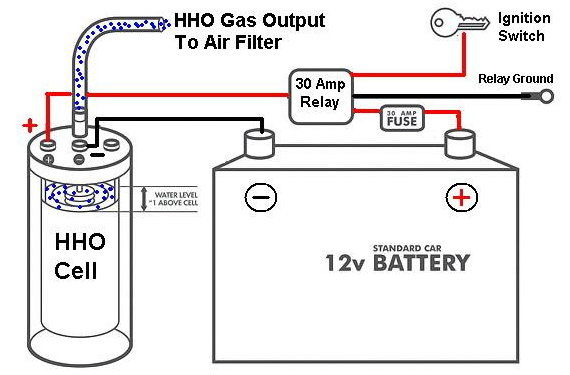 a hydrogen generator you can build rh fuel efficient vehicles org HHO Design Blueprints HHO Generator Schematics