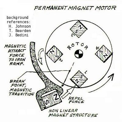 93 Accord Ignition Switch Wiring Diagram together with Small Engine Transmission also Homemade Generator Stator Wiring Diagram furthermore Induction Cooker Circuit Diagram likewise T13754557 2006 aveo master fusible link cuts off. on homemade fuse box